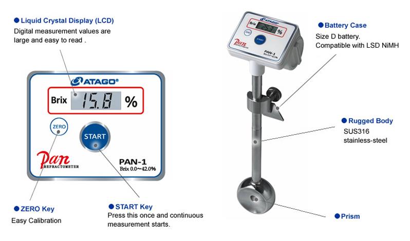 https://www.legatool.com/pub/media/wysiwyg/CMS/install-type-refractometers.jpg