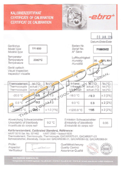 Factory Calibration Certificate