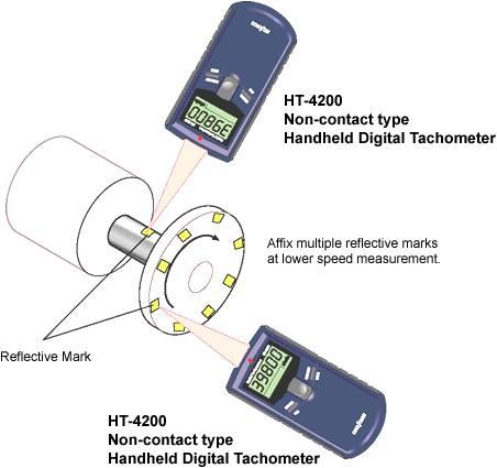 ht-4200